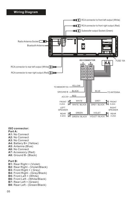 Wiring Diagram Radio Ante