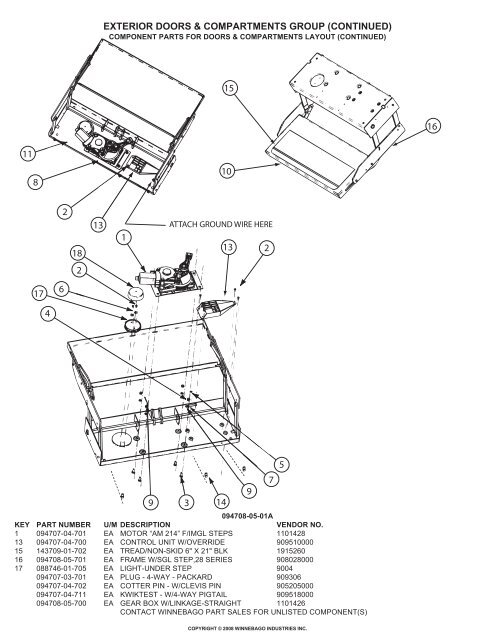 EXTERIOR DOORS & COMPARTM