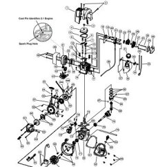 Immersion Heater Thermostat Wiring Diagram 4 Pin Trailer Connector Reznor Parts - Source