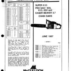Eager Beaver Chainsaw Parts Diagram 8 Pole Speakon Wiring Mcculloch Engine Diagrams Schematic List 218689 02 Barrett Small 610