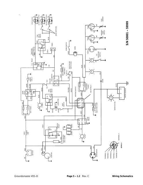 Toro Groundsmaster 120 Wire Diagram