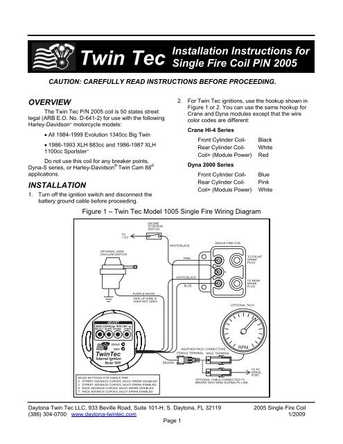 Harley Davidson Coil Wiring Diagram : harley, davidson, wiring, diagram, Harley, Ignition, Wiring, Diagram, Insure, Table-replace, Table-replace.viagradonne.it