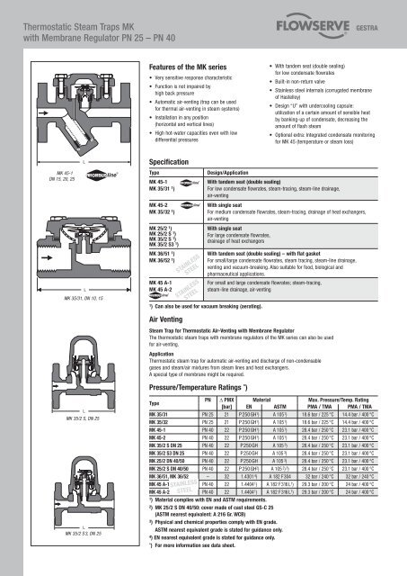 Gestra MK Series Thermostatic Traps.pdf