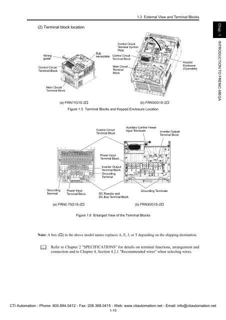(2) Terminal block locati