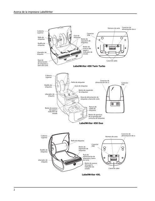 Dymo Labelwriter 450 Manual