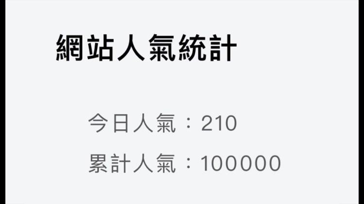 #353 [魚導日常] 部落格終於10萬人氣啦
