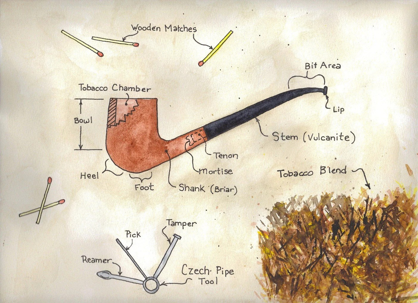 how a smoker works diagram cal spa 5000 wiring tobacco pipe watercolor painting by monkeypox on etsy