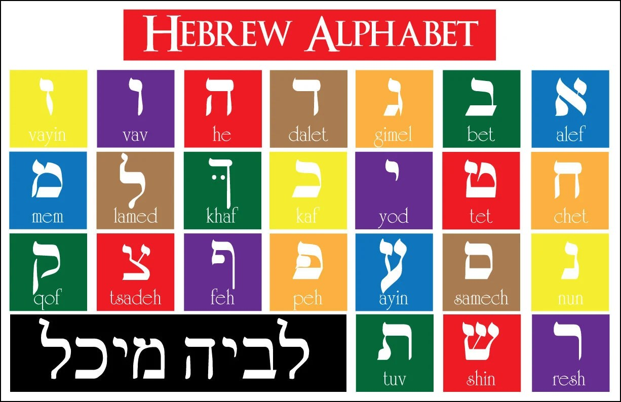 Personalized Hebrew Alphabet Learning Placemat By