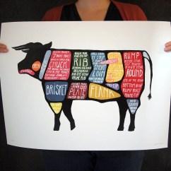 Dairy Cow Parts Diagram Door Access Wiring Kuh Butcher Diagramm Extra Large Verwenden Sie Jeden