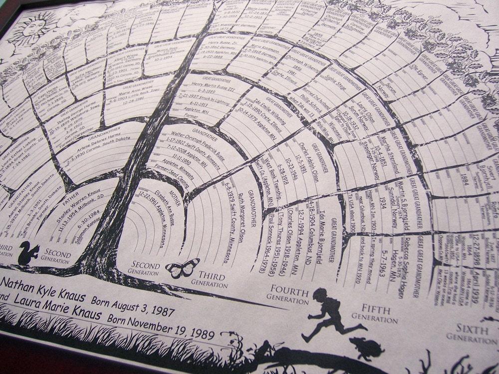 blank genealogy tree