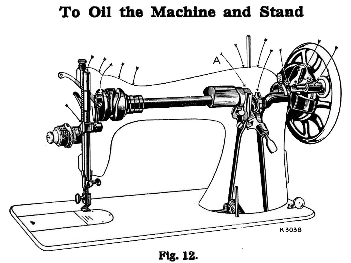 Items similar to 1934 Singer No. 15K88 Sewing Machine Use