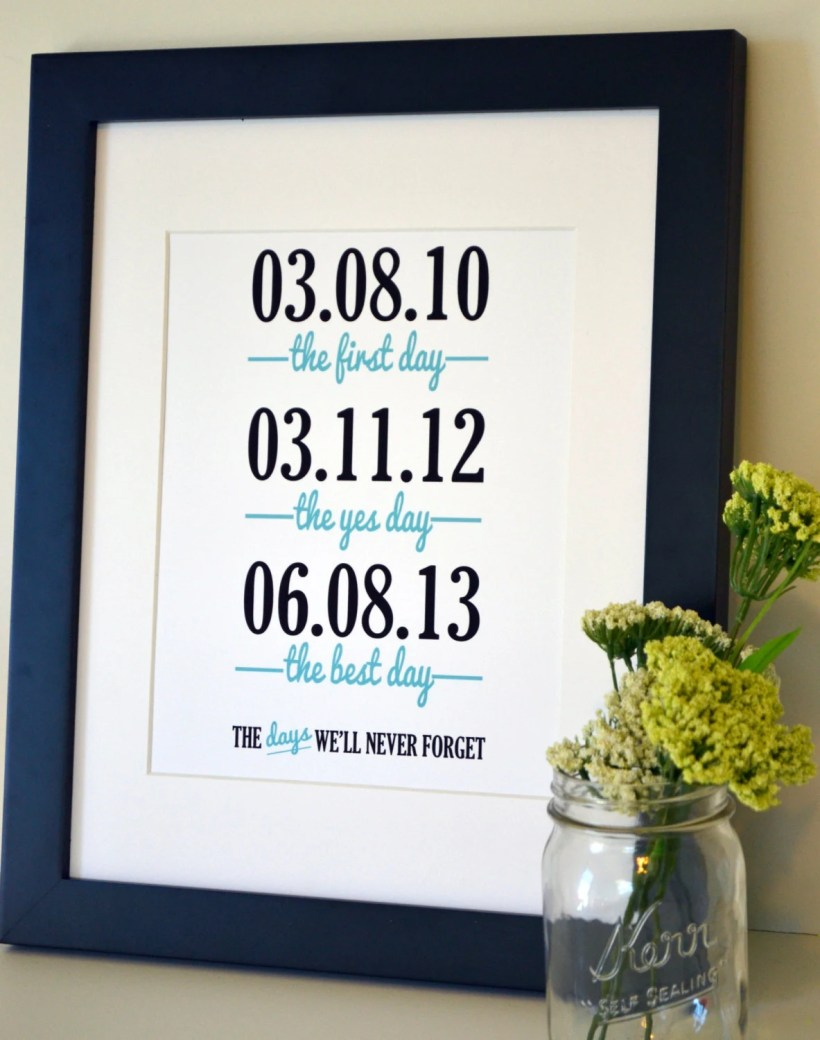 Attractive Unique Gifts For 25th Wedding Anniversary Component