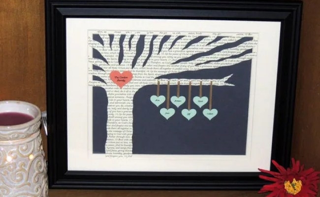 Items Similar To Mothers Day Gift Perfect Gift For