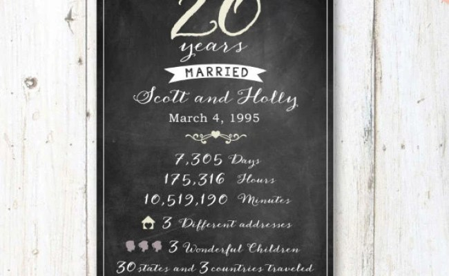 20th Anniversary Gift For Wife Personalized 20 Years Love