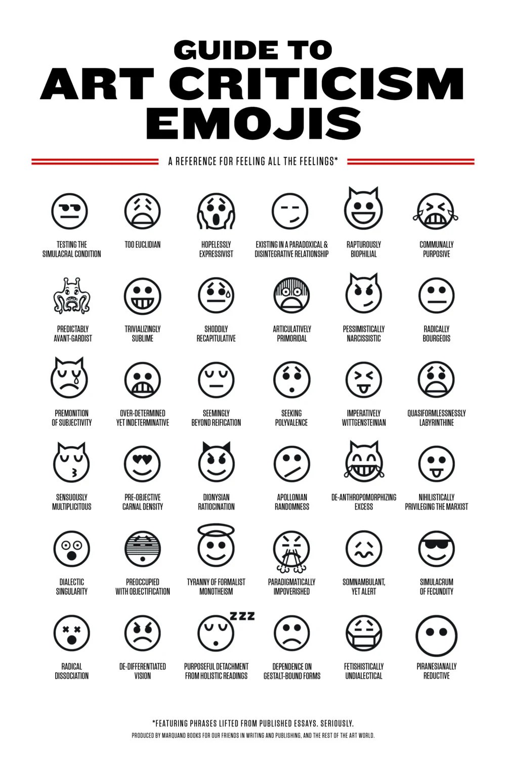 Guide to Art Criticism Emojis by PaperHammerTieton on Etsy