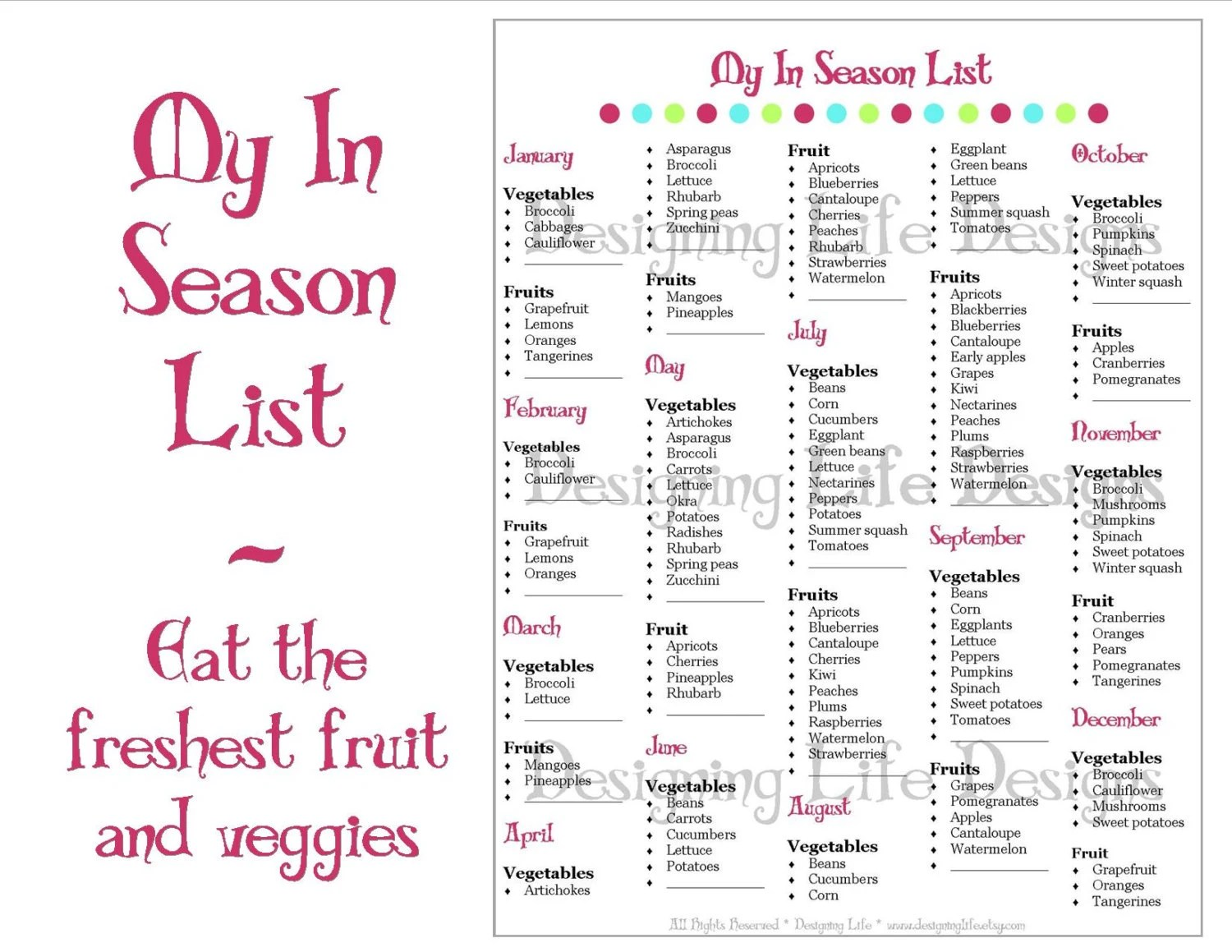In Season Fruit And Vegetable List Meal Planning Printable