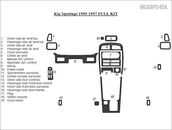 Kia Sportage 1995 1996 1997 New Interior Set Wood Carbon