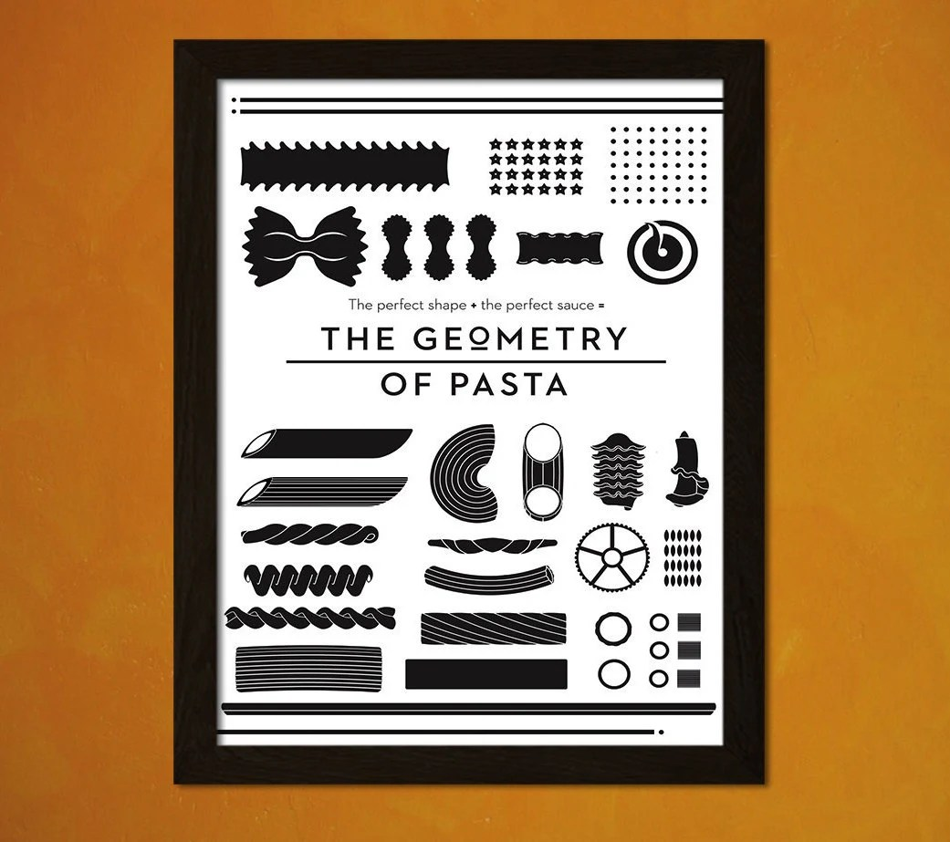 vintage posters for kitchen grohe concetto faucet geometry of pasta print retro