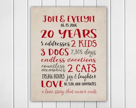 20 Year Wedding Anniversary Gifts For Her 20th Year