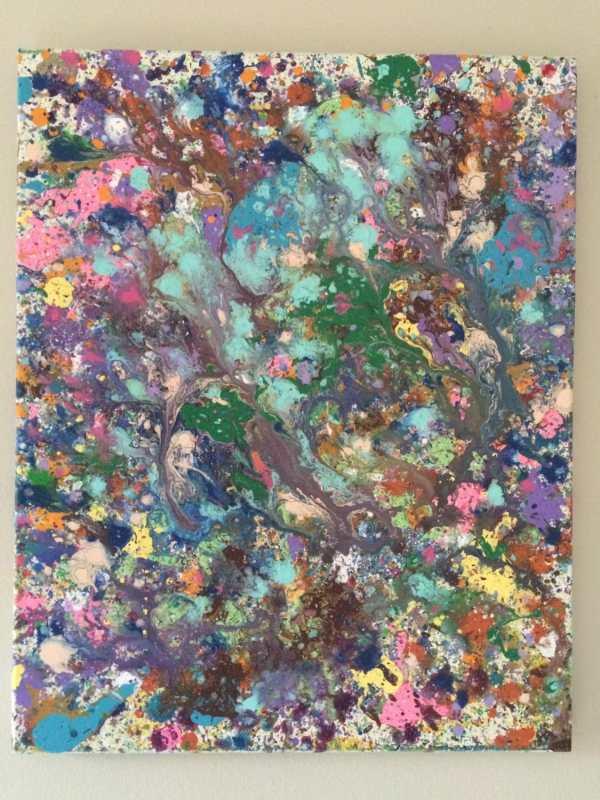 Splatter Painting Abstract Canvas Art Splash Resemblesme