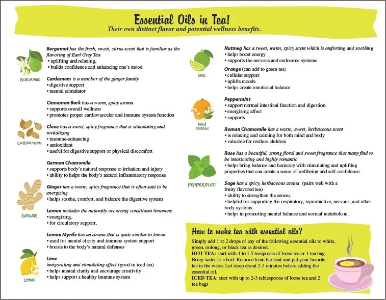 picture about Essential Oils Chart Printable known as Vital Oil Convenience Chart - Causesofchildhoodobesity