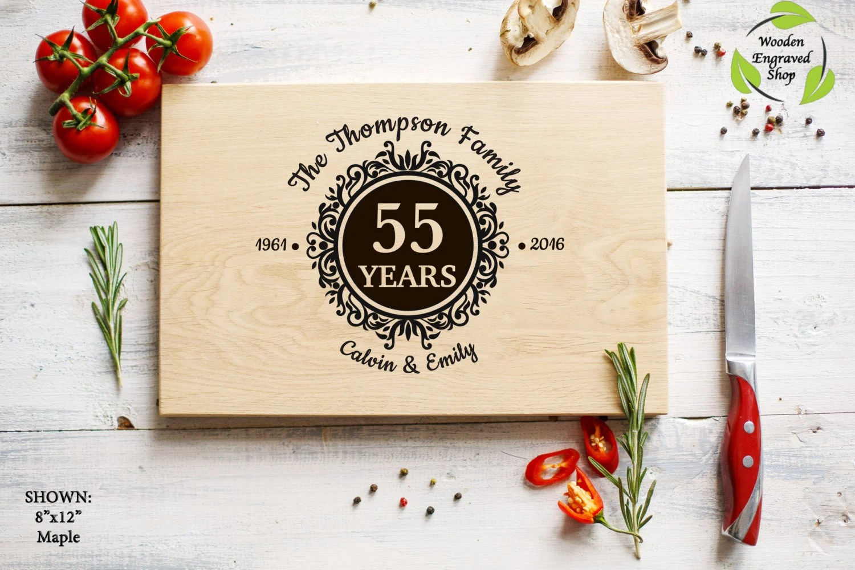 65th Anniversary Gift 50th Anniversary Gift By