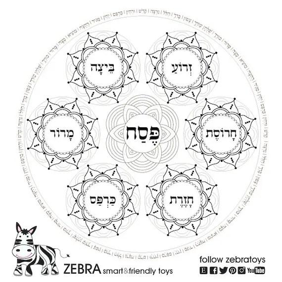 Passover PlateTemplatePrintable-Pesach Seder plates