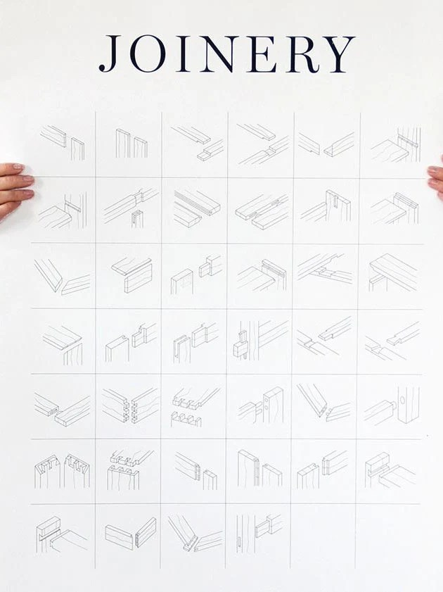 Graphic hand screen printed joinery reference by BrushFactory