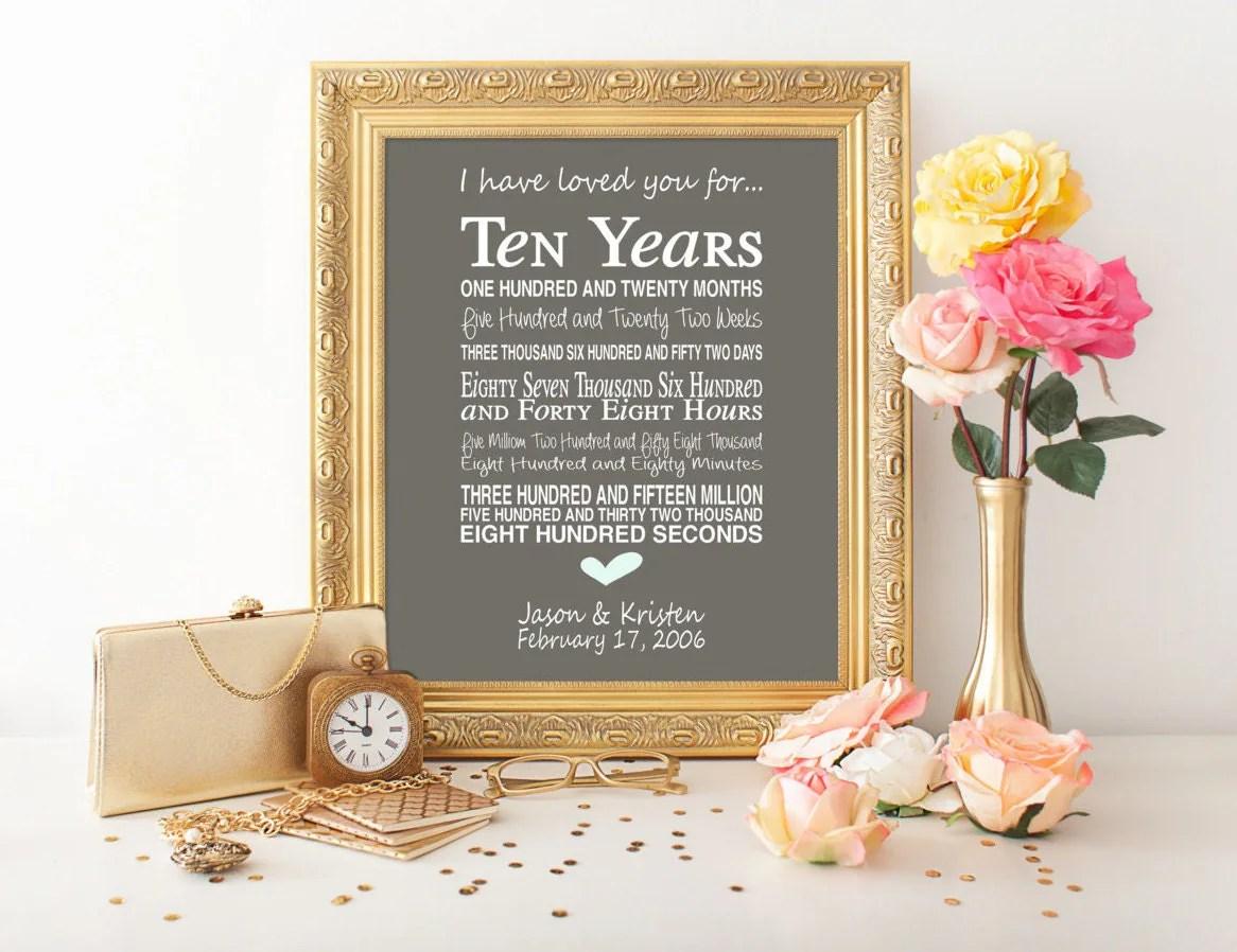 10th Anniversary Gift Personalised Anniversary Print