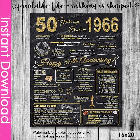 50th Anniversary Gifts INSTANT DOWNLOAD By KidsPartyPrintables