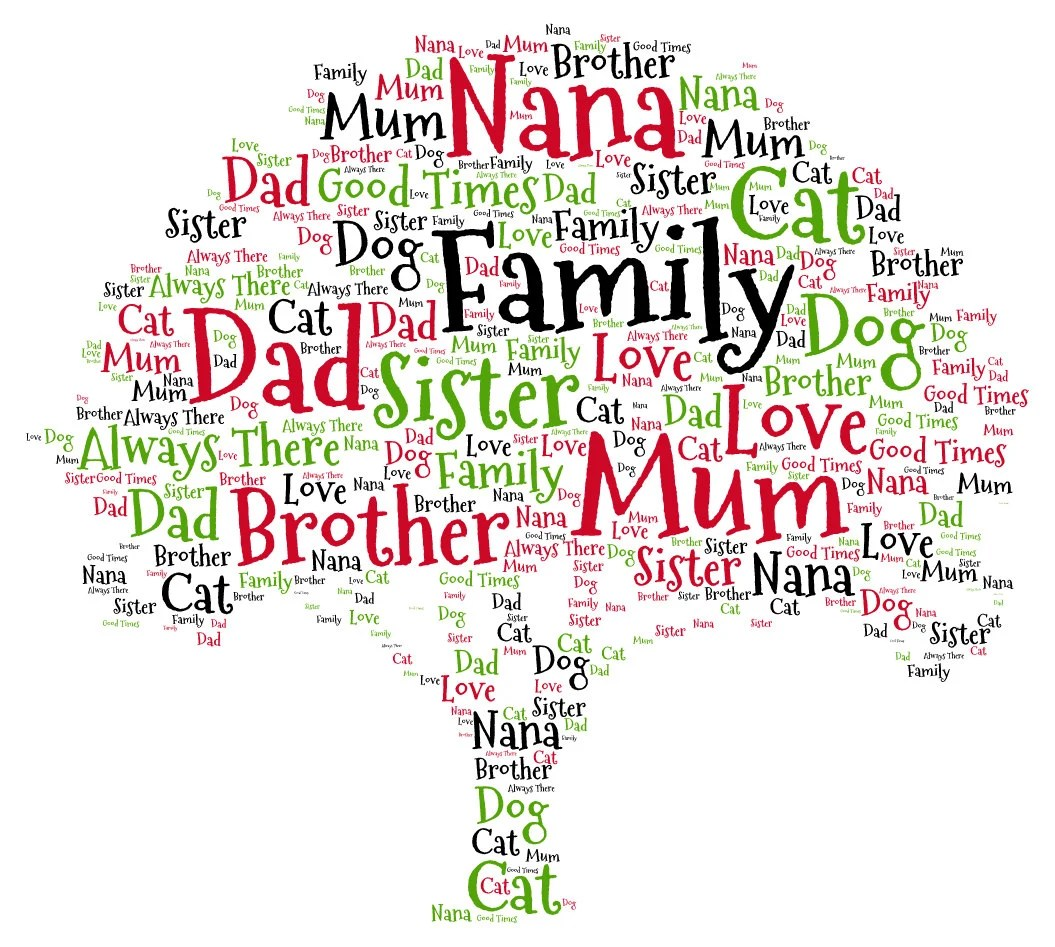 Family Tree Personalised Word Art Print A4 Size By