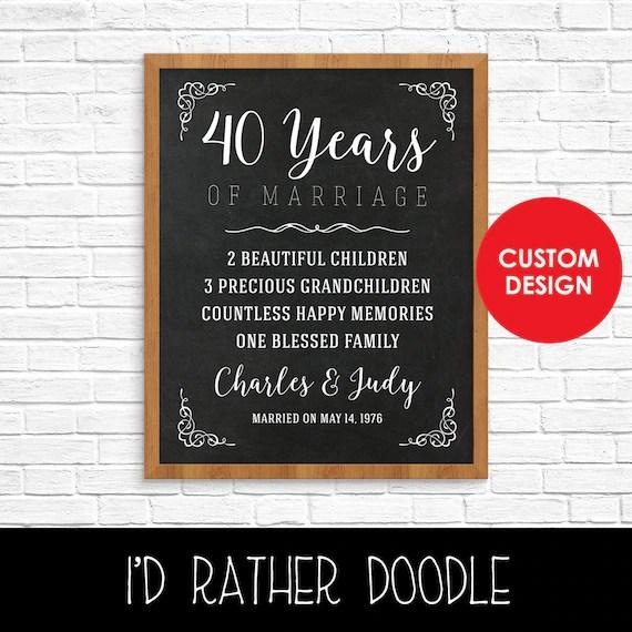 40th Anniversary Gift 40 Years Wedding Anniversary 40th