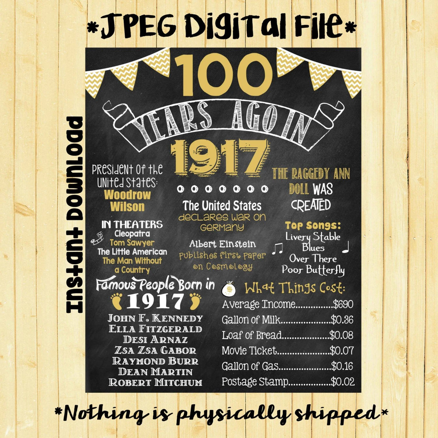 Gold 100th Birthday Chalkboard 1917 Poster 100 Years Ago