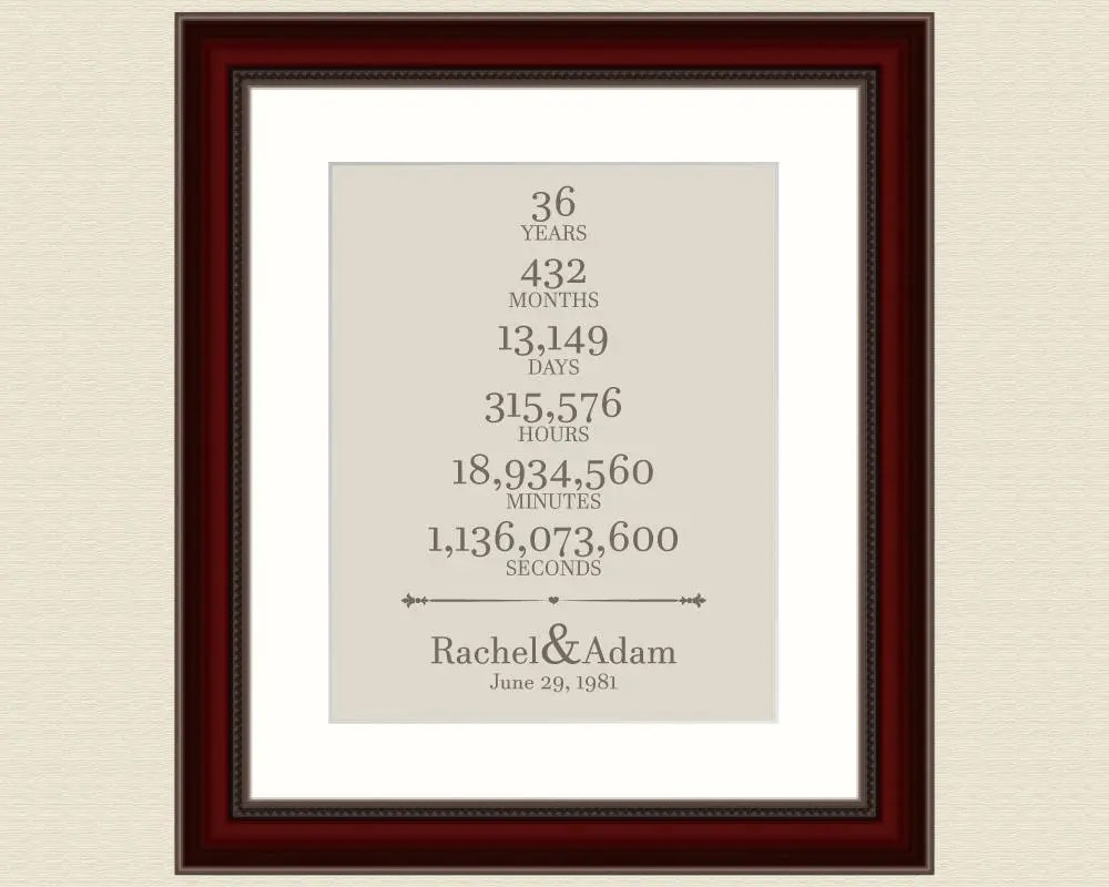 36th Wedding Anniversary Gift For Parents 36 Year Anniversary