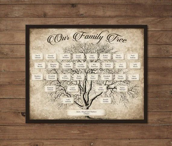 customizable family tree