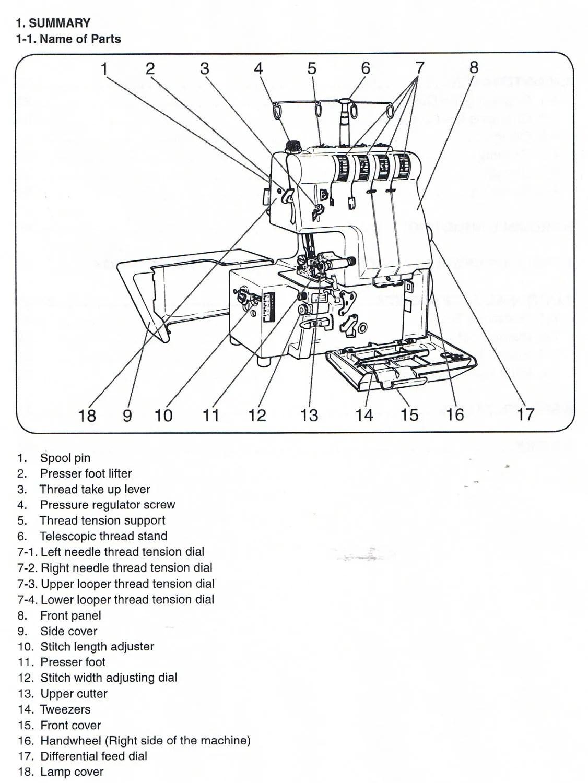 Husqvarna Viking Huskylock 901 Overlock Serger Machine