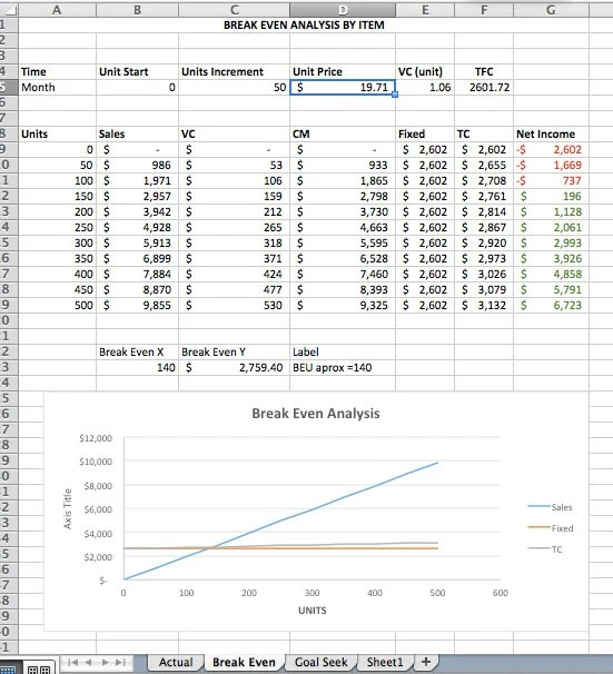 Annual Inventory Spreadsheet Track Beginning and Ending