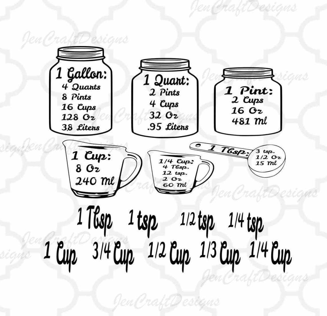 Download Measurements SVG Kitchen Conversion SVG, Measuring Cups ...