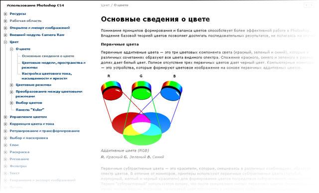Официальный справочник Photoshop CS4
