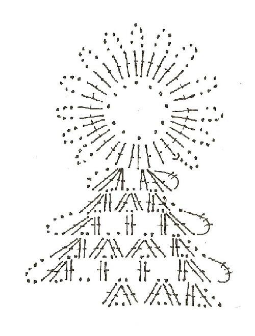 christmas ornaments: crochet christmas tree for decor and