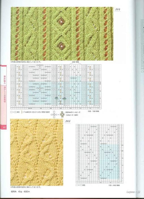 3945880_Knitting_Pattrens_Book_250_082 (508x700, 134Kb)
