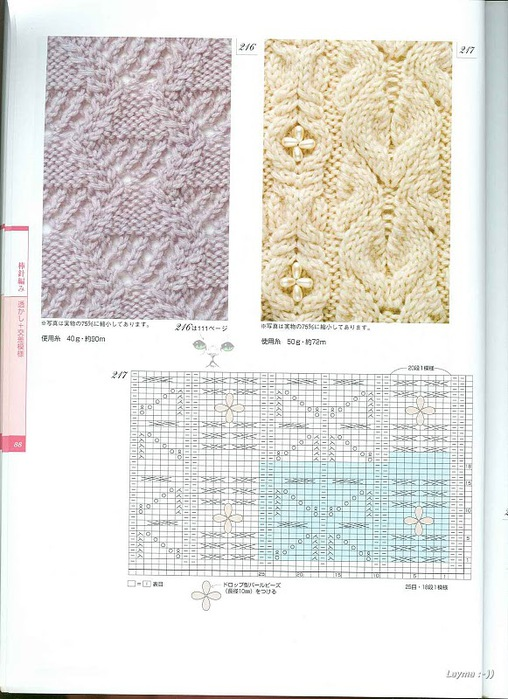 3945880_Knitting_Pattrens_Book_250_088 (508x700, 122KB)