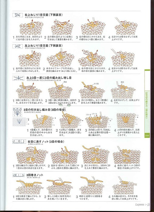 3945880_Knitting_Pattrens_Book_250_109 (508x700, 139Kb)