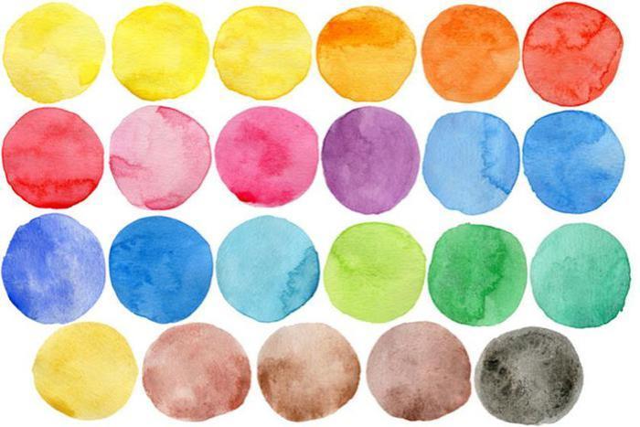 Энергия цвета: для знаков Зодиака цвета играют важную роль