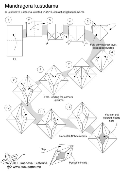 Оригами кусудама Мандрагора (Mandragora). Обсуждение на