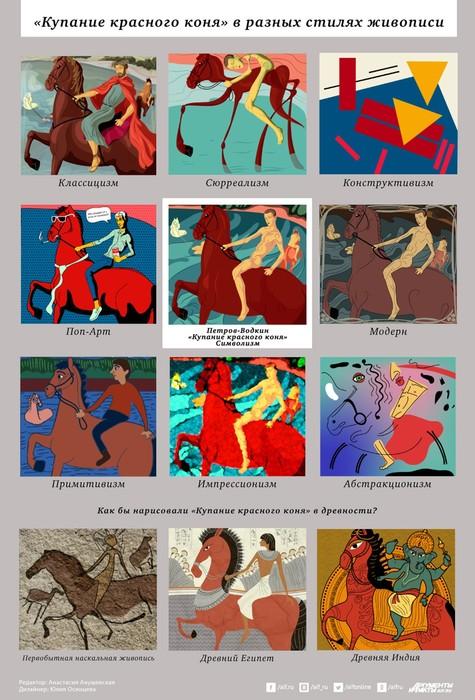 Чем отличается абстракционизм от импрессионизма? Все направления живописи на примере известной картины