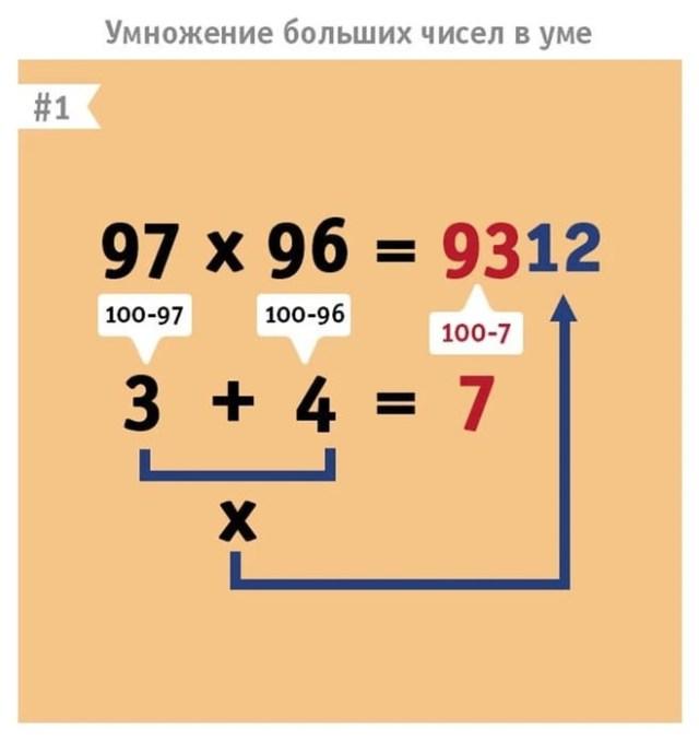 9 ловких приемов, которые помогут вам овладеть математикой в два счета