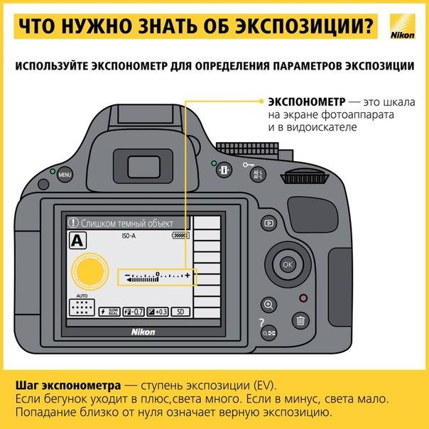 10 шпаргалок, которые помогут делать шикарные фотографии