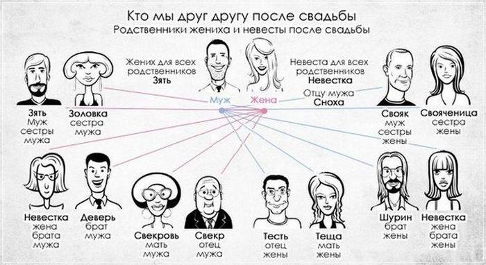 Сексуальные отношения сноха свёкор русское