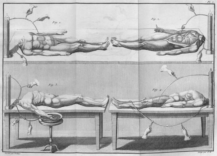 20 самых аморальных экспериментов в истории человечества: на грани добра и зла